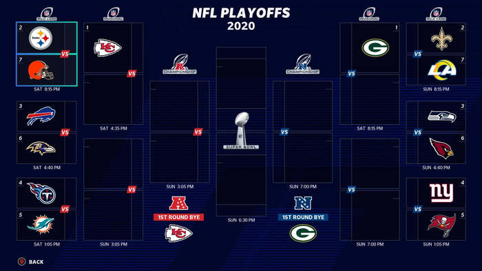 DECIDED: Playoffs are set from the wk17 simulation