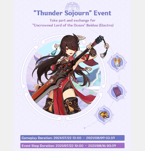 A poster for Genshin Impact Thunder Sojourn event