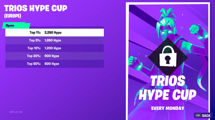 Fortnite Hype Cup Prizes