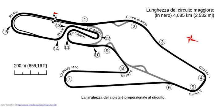 Vallelunga layout 1