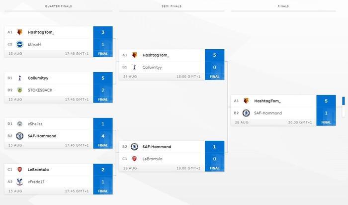 epl ps4 playoffs