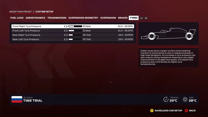 F1 2020 Russia Tyres
