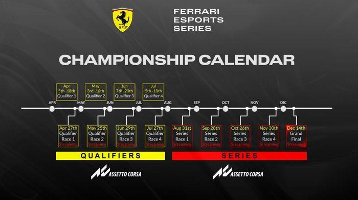 The Ferrari Esports Series 2021 calendar