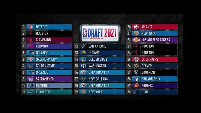 2021 NBA Draft Order Trades Picks