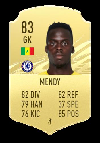 edouard-mendy-fifa-22-prediction