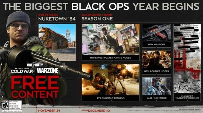 black ops cold war roadmap min