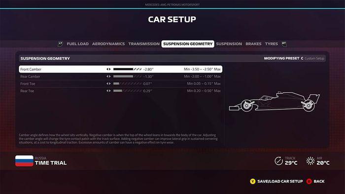 F1 2019 Russian Grand Prix setup suspension geometry