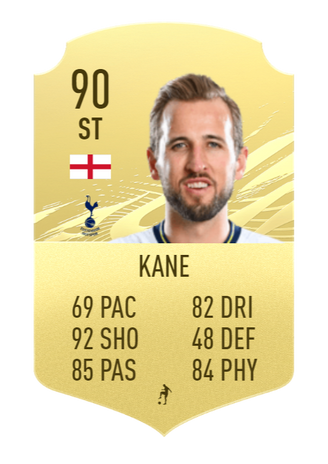 harry-kane-fifa-22-prediction