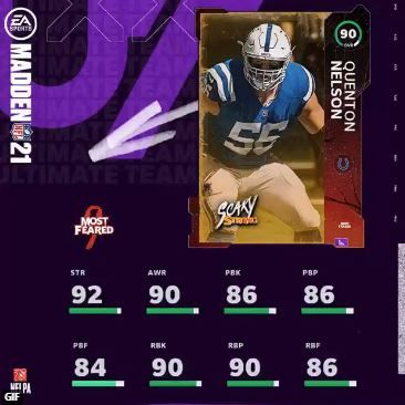 quenton nelson scary strong most feared