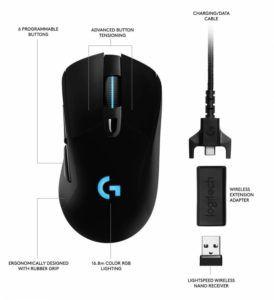 G703 Cords