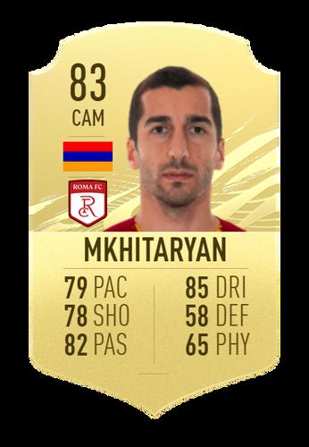 henrikh mkhitaryan fifa 21 winter refresh concept