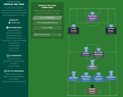 Man City's ideal formation in Football Manager 2020