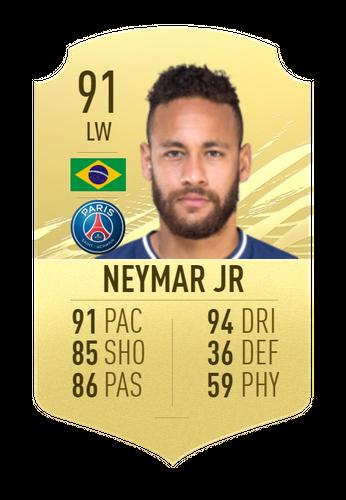 neymar fifa 21 ultimate team card