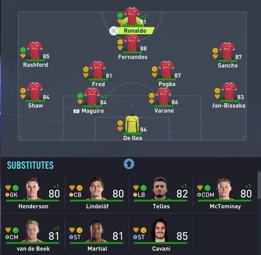 man-utd-fifa-22-lineup