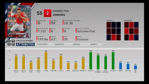 MLB The Show 20 Andrelton Simmons Diamond Dynasty Shortstop RTTS Franchise Mode