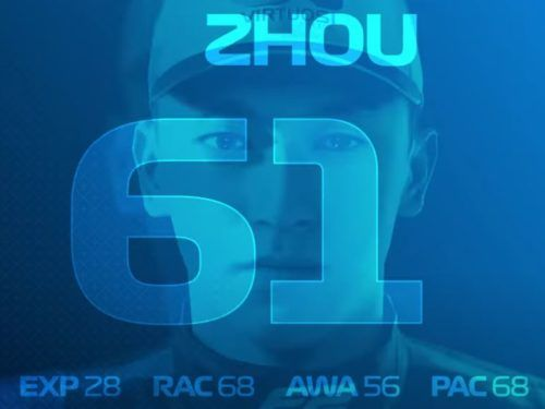 F1 2020 My Team Career Mode Zhou