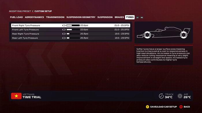 F1 2020 Veitnam 2 Tyres
