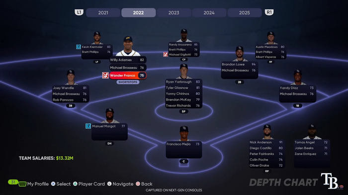 MLB The Show 21 Next Gen Franchise Career Mode Xbox Crossplay