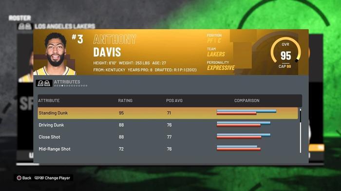 Anthony Davis Dunking 2K21