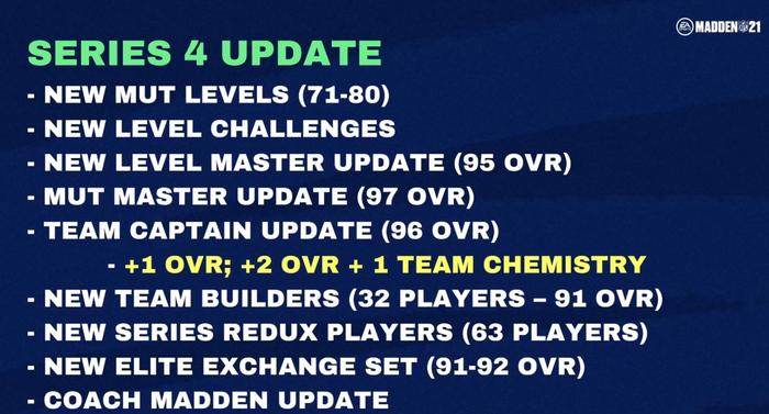 MUT: All new elements for Madden Ultimate Team