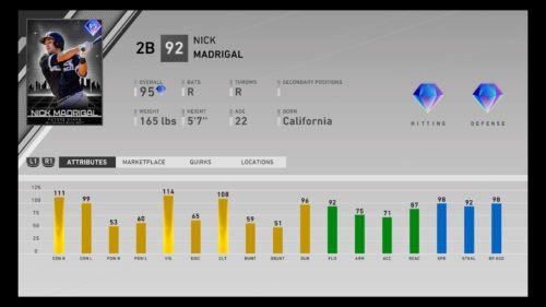 MLB The Show 20 diamond dynasty Headliners Set 12 Nick Madrigal 1