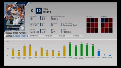 Mike Zunino MLB The Show 20 best catchers Franchise Mode March to October