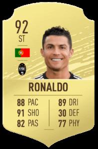 Ronaldo-fifa-21