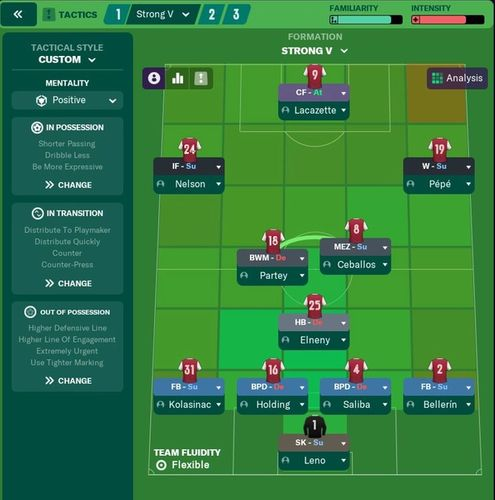 PROTECTION: The 4-3-3 can also get defensive