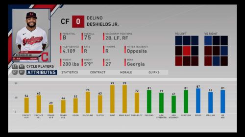 Delino Deshields Jr Best base stealers in MLB The Show 20 Franchise Mode RTTS March to October