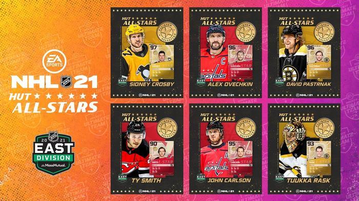 NHL 21 HUT All-Stars Sidney Crosby