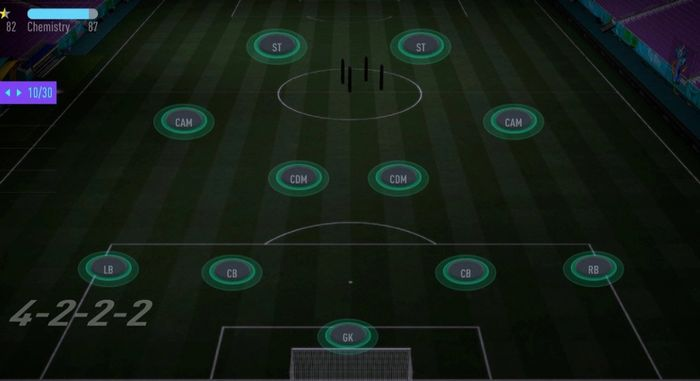 fifa-21-4-2-2-2-formation