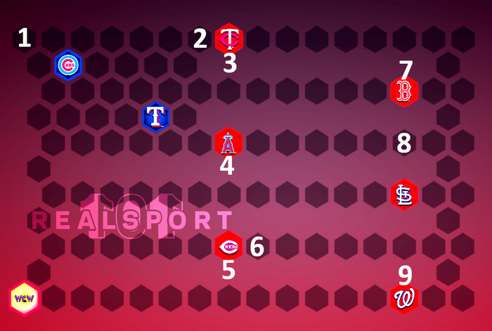 MLB The Show 21 4th Inning of July Conquest Map Hidden Rewards Locations