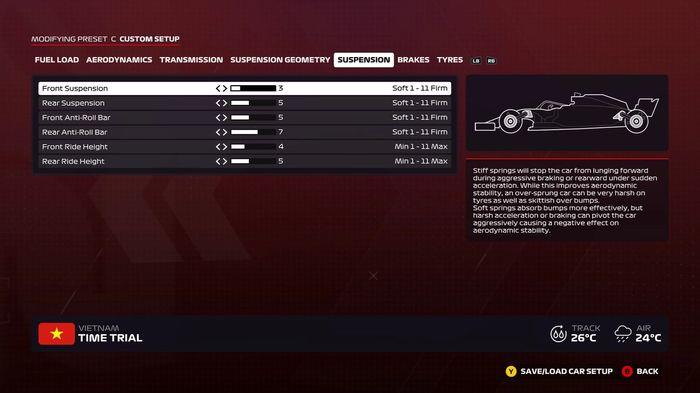 F1 2020 Viet Wet Suspension