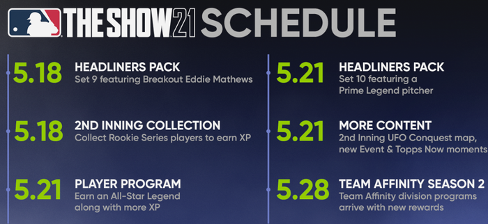 Madden 22 schedule consistency new content releases MLB The Show 21