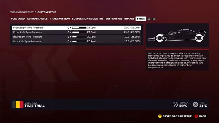F1 2020 Spa Tyres