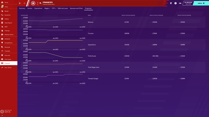 Man Utd's finances are incredibly strong in FM20