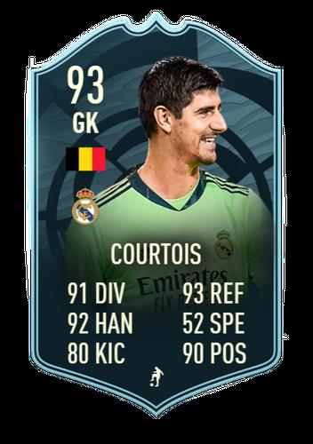 fifa-21-courtois-april-potm-prediction