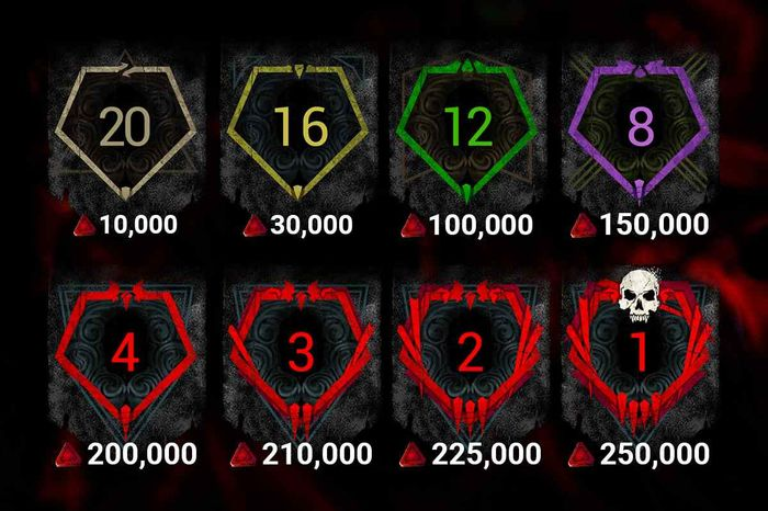 SHOW YOUR SKILLS: SBMM makes a return along with some big rewards!