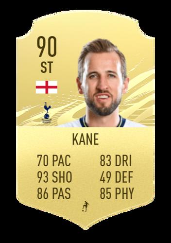 Harry Kane FIFA 22