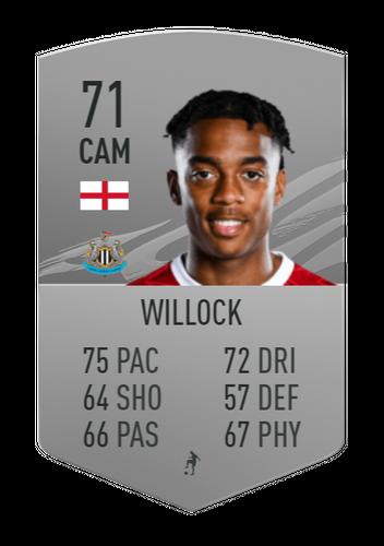 willock fifa 21