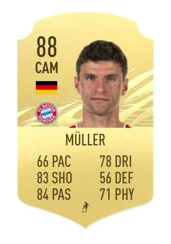 Müller's FIFA 22 prediction