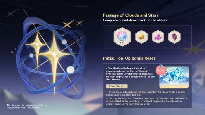 Genshin Impact Passage of Cloud and Stars