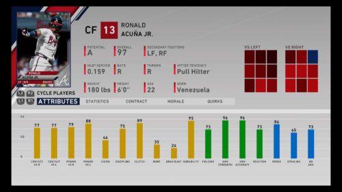 MLB The Show 20 best center fielder Ronald Acuna Jr