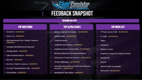 Microsoft Flight Simulator 2020 feedback snapshot