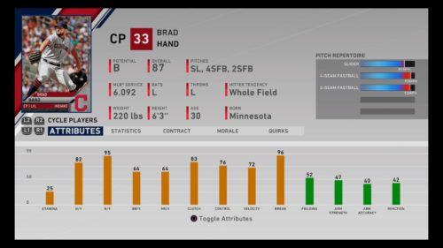 MLB The Show 20 Brad Hand Diamond Dynasty Closing Pitcher RTTS Franchise Mode