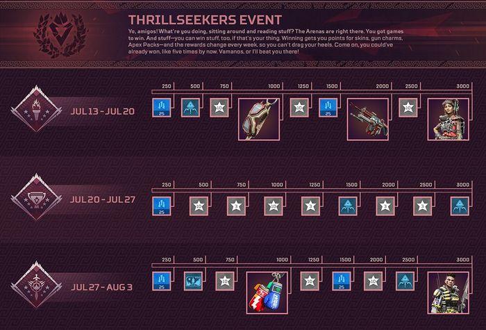 Apex Legends Thrillseekers Weekly Rewards
