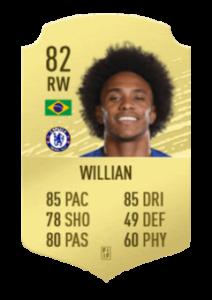 Willian Basic