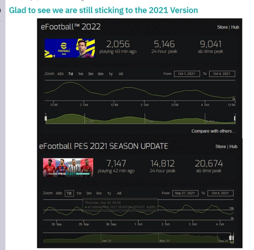 pes 2021 efootball 2022 comparison