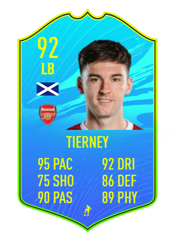 tierney nation player