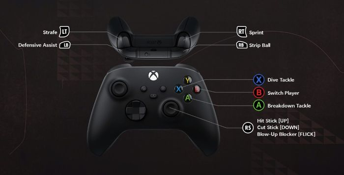 The Defensive Pursuit Layout for Xbox in Madden 22